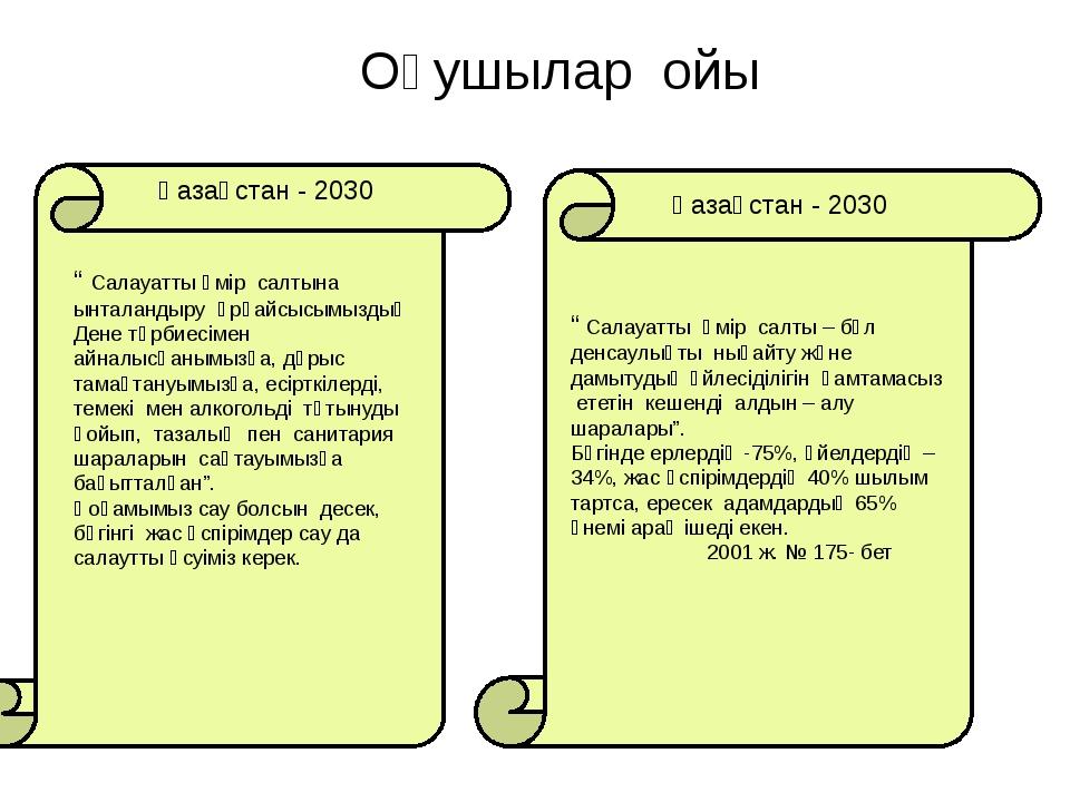 """Оқушылар ойы Қазақстан - 2030 Қазақстан - 2030 """" Салауатты өмір салтына ынта..."""