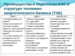 Преимущества и недостатки АЭС в структуре топливно-энергетического баланса (Т