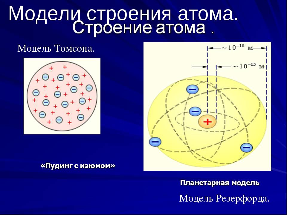 Модели строения атома. Модель Томсона. Модель Резерфорда.