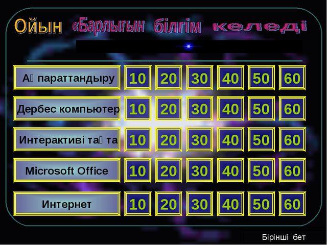 Ақпараттандыру Дербес компьютер Интерактиві тақта Microsoft Office Интернет...