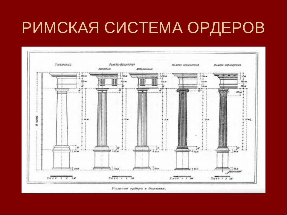 РИМСКАЯ СИСТЕМА ОРДЕРОВ