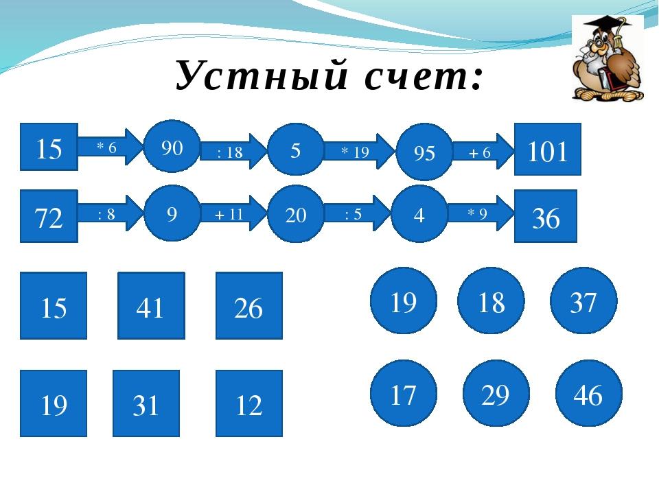 Устный счет: 15 * 6 90 : 18 5 * 19 95 + 6 101 72 : 8 9 + 11 20 : 5 4 * 9 36 1...