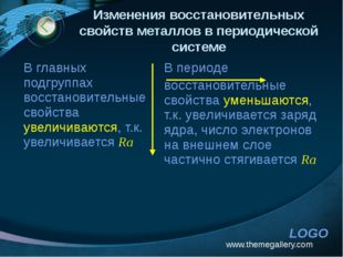 www.themegallery.com Изменения восстановительных свойств металлов в периодиче
