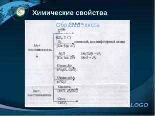 www.themegallery.com Химические свойства LOGO