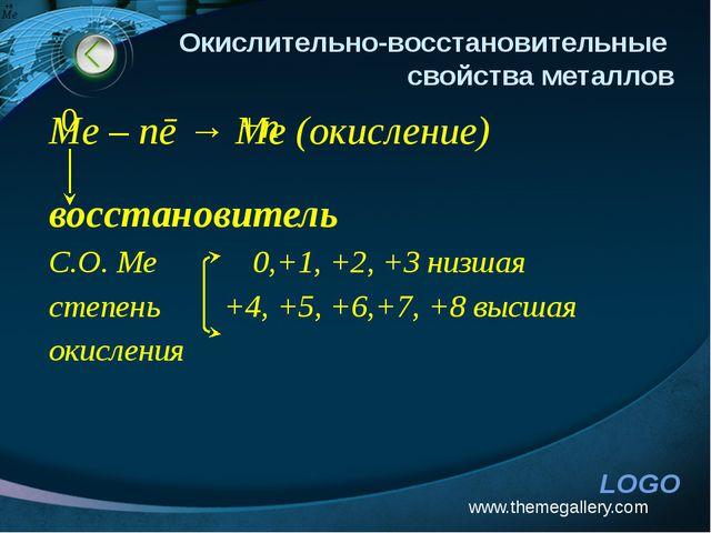 www.themegallery.com Окислительно-восстановительные свойства металлов Me – nē...