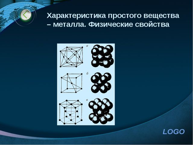 www.themegallery.com Характеристика простого вещества – металла. Физические с...