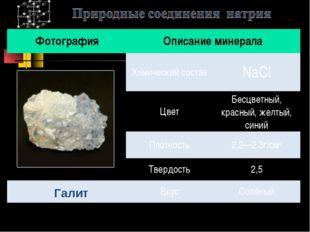 Галит Фотография Описание минерала Химический составNaСl ЦветБесцветный,