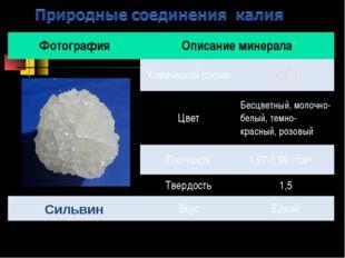 Сильвин Фотография Описание минерала Химический составКСl ЦветБесцветный