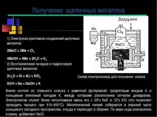 1) Электролиз расплавов соединений щелочных металлов: 2МеCl = 2Ме + Cl2 4МеOH
