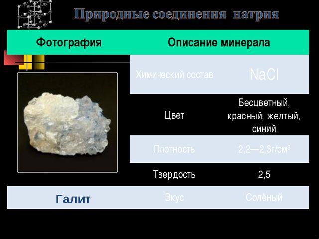 Галит Фотография Описание минерала Химический составNaСl ЦветБесцветный,...