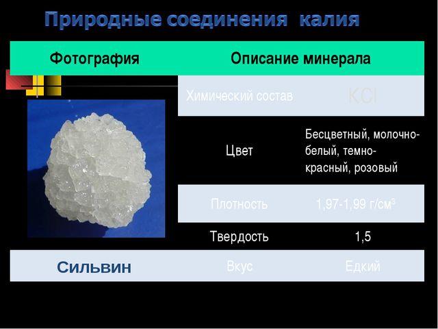 Сильвин Фотография Описание минерала Химический составКСl ЦветБесцветный...