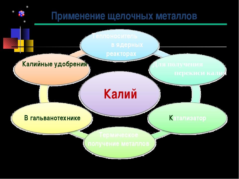 Применение щелочных металлов Калий В гальванотехнике Калийные удобрения Для...