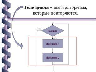 Условие Действие 2 НЕТ Тело цикла – шаги алгоритма, которые повторяются. Дей