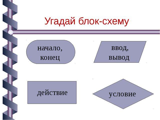 Угадай блок-схему начало, конец ввод, вывод действие условие