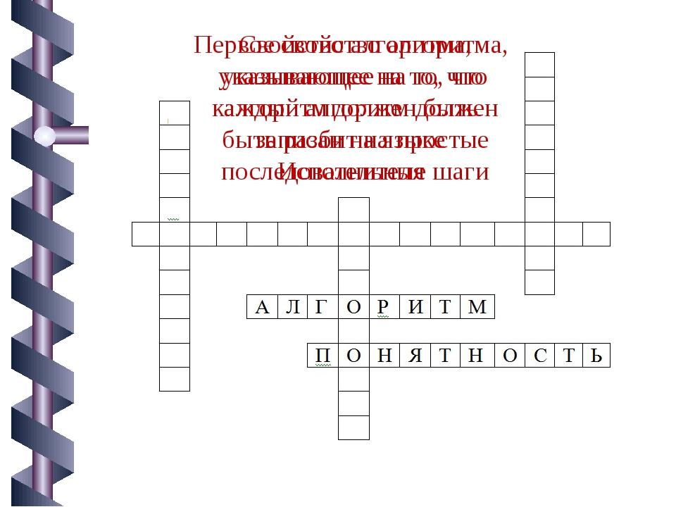Первое свойство алгоритма, указывающее на то, что алгоритм должен быть записа...