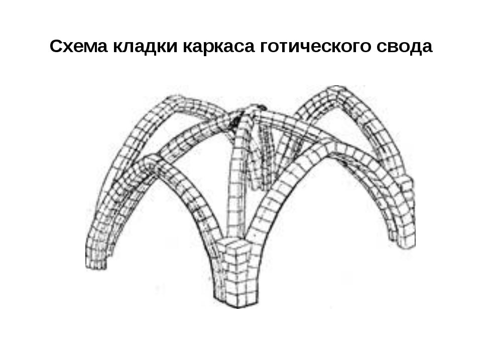 Схема кладки каркаса готического свода