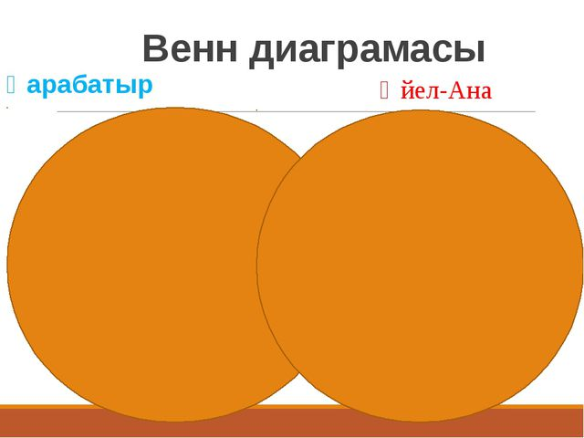 Венн диаграмасы Қарабатыр Әйел-Ана