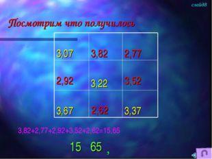Посмотрим что получилось 3,82+2,77+2,92+3,52+2,62=15,65 15 65 3,37 2,62 3,67
