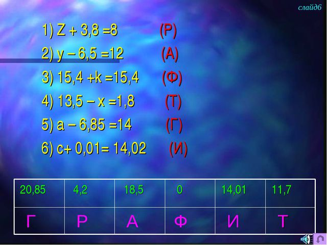 1) Z + 3,8 =8 (Р) 2) y – 6,5 =12 (А) 3) 15,4 +k =15,4 (Ф) 4) 13,5 – x =1,8 (Т...