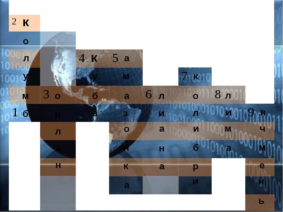 б м у л о к о р л а н к у б а з и л и я а м а о н к а л а н а к о и б р и л...