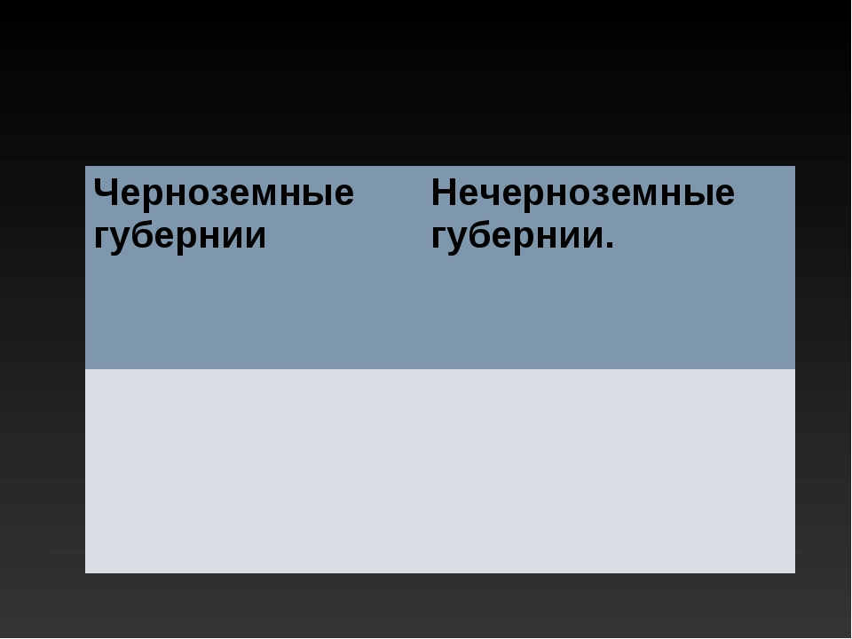 Черноземные губернииНечерноземные губернии.