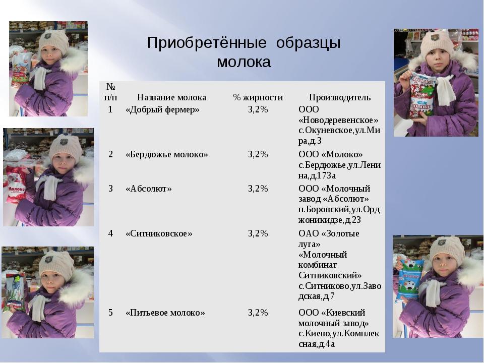 Приобретённые образцы молока № п/п Название молока % жирности Производи...
