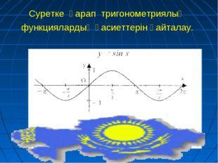Суретке қарап тригонометриялық функциялардың қасиеттерін қайталау.