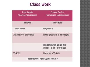 Class work Past Simple Простоепрошедшее Present Perfect Настоящее совершенное