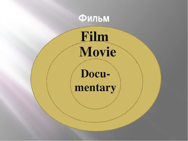 Фильм Film Movie Docu- mentary