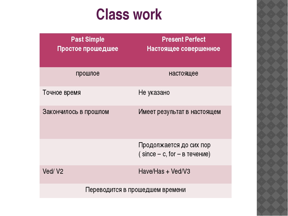 Class work Past Simple Простоепрошедшее Present Perfect Настоящее совершенное...
