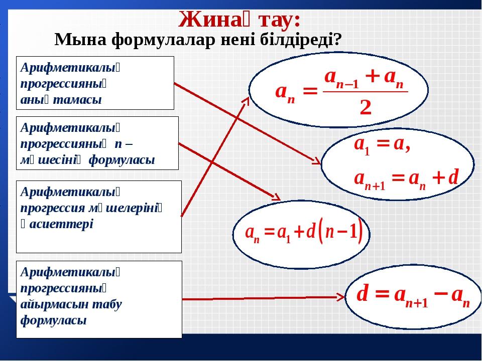 Арифметикалық прогрессияның анықтамасы Арифметикалық прогрессияның п –мүшесін...