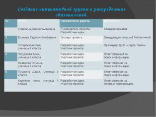 Создание инициативной группы и распределение обязанностей. № Ф.И.О. Направлен