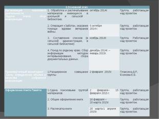 2.Основной этап. Организация поисковой деятельности Задача этапа: сбор инфор