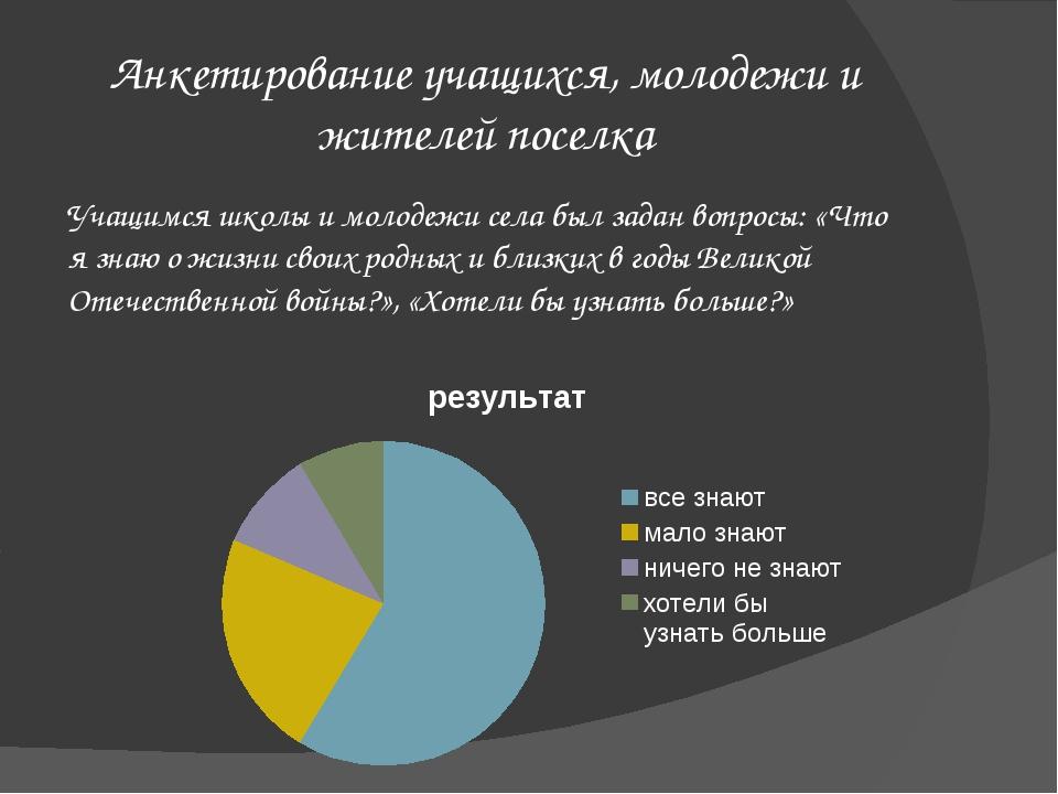 Анкетирование учащихся, молодежи и жителей поселка Учащимся школы и молодежи...
