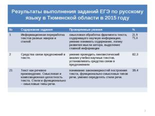Результаты выполнения заданий ЕГЭ по русскому языку в Тюменской области в 201