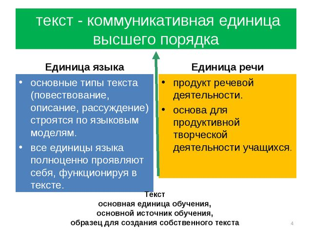 текст - коммуникативная единица высшего порядка Единица языка основные типы...