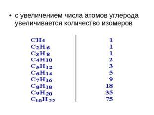с увеличением числа атомов углерода увеличивается количество изомеров