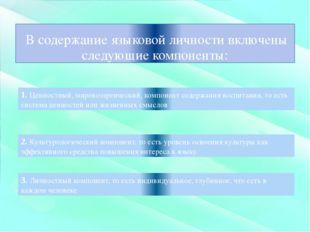 В содержание языковой личности включены следующие компоненты: 1. Ценностный,
