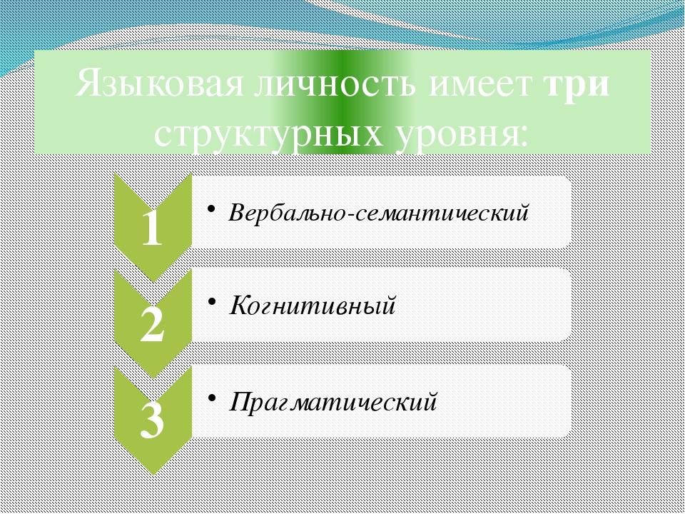 Языковая личность имеет три структурных уровня: