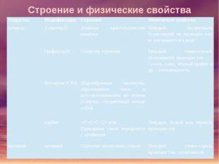 Строение и физические свойства Вещество Модификация Строение Физические свойс