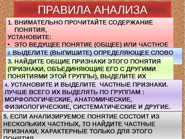 ПРАВИЛА АНАЛИЗА ПОНЯТИЯ ВНИМАТЕЛЬНО ПРОЧИТАЙТЕ СОДЕРЖАНИЕ ПОНЯТИЯ, УСТАНОВИТЕ...