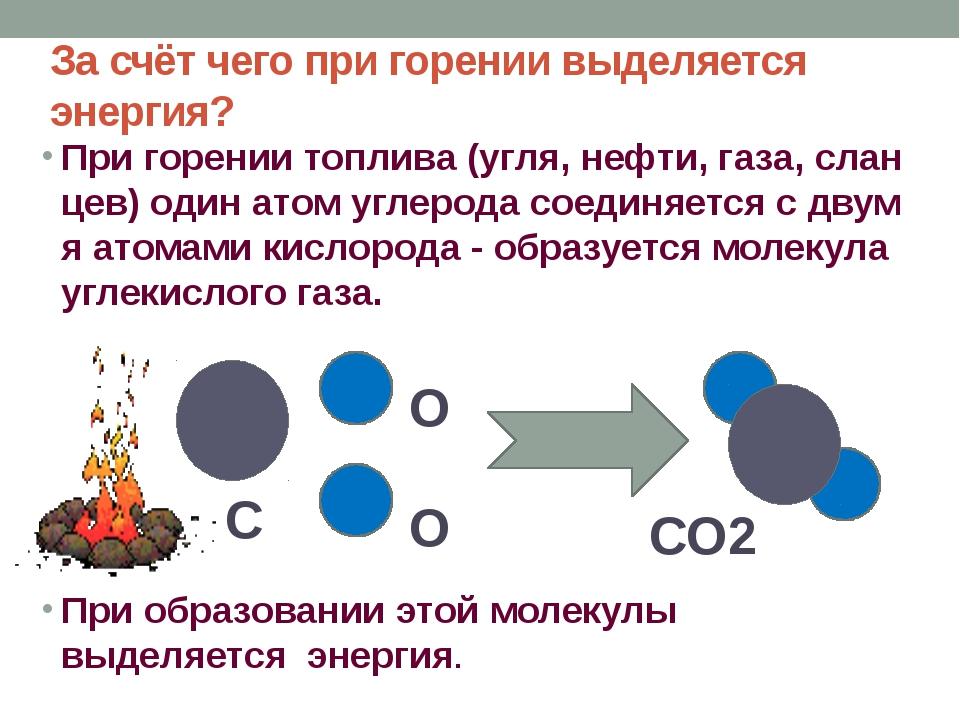 За счёт чего при горении выделяется энергия? Пригорениитоплива(угля,нефти...