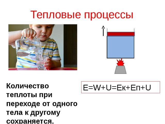 Тепловые процессы E=W+U=Eк+Eп+U Количество теплоты при переходе от одного тел...