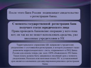 После этого Банк России подписывает свидетельство о регистрации банка. С моме