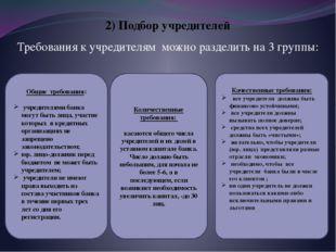 2) Подбор учредителей Требования к учредителям можно разделить на 3 группы: О