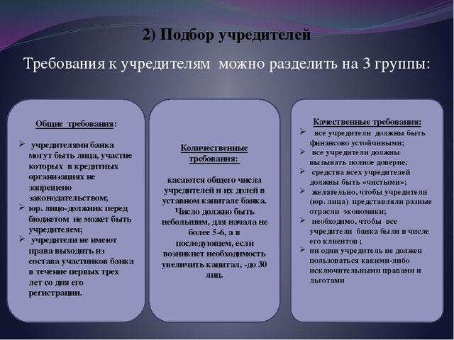 2) Подбор учредителей Требования к учредителям можно разделить на 3 группы: О...