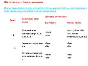 Жіктік жалғау - Личное окончание Имена существительные, прилагательные, числи
