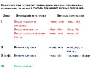 В казахском языке существительные, прилагательные, числительные, местоимения,