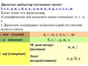 Дауыссыз дыбыстар (согласные звуки): б, г, ғ, д, ж, з, й, к, қ, л, м, н, ң, п