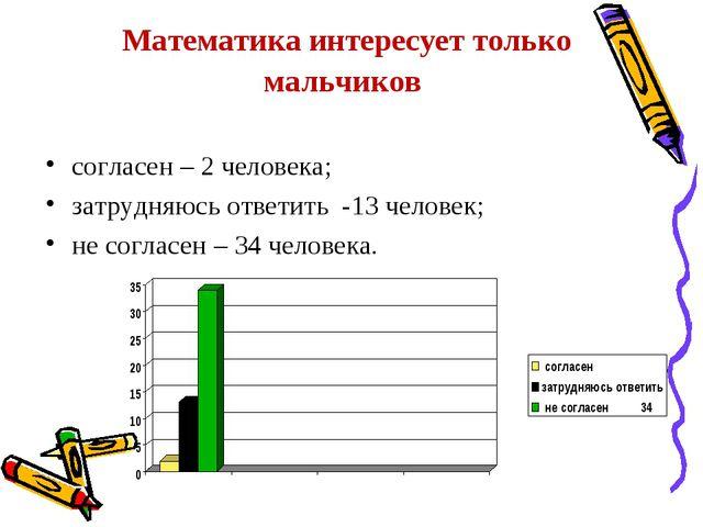 Математика интересует только мальчиков согласен – 2 человека; затрудняюсь отв...